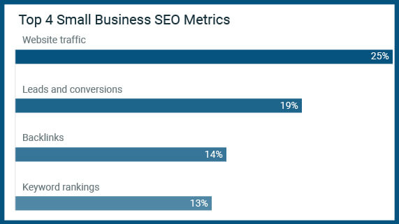 small-biz-SEO-metrics1.jpg